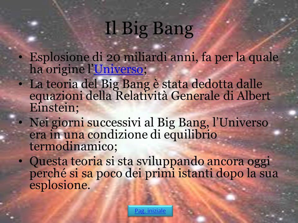 Il Big Bang Esplosione di 20 miliardi anni, fa per la quale ha origine l'Universo;Universo La teoria del Big Bang è stata dedotta dalle equazioni dell