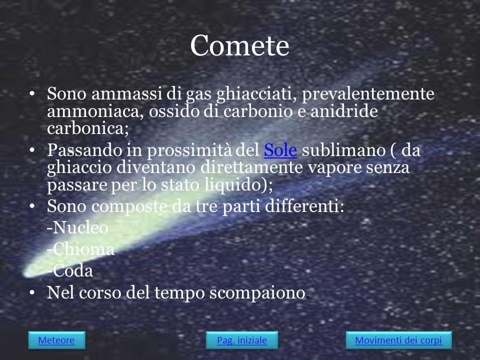 Comete Sono ammassi di gas ghiacciati, prevalentemente ammoniaca, ossido di carbonio e anidride carbonica; Passando in prossimità del Sole sublimano (