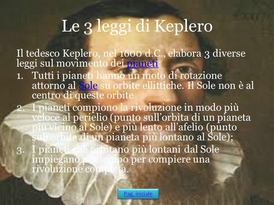 Le 3 leggi di Keplero Il tedesco Keplero, nel 1600 d.C., elabora 3 diverse leggi sul movimento dei pianeti:pianeti 1.Tutti i pianeti hanno un moto di