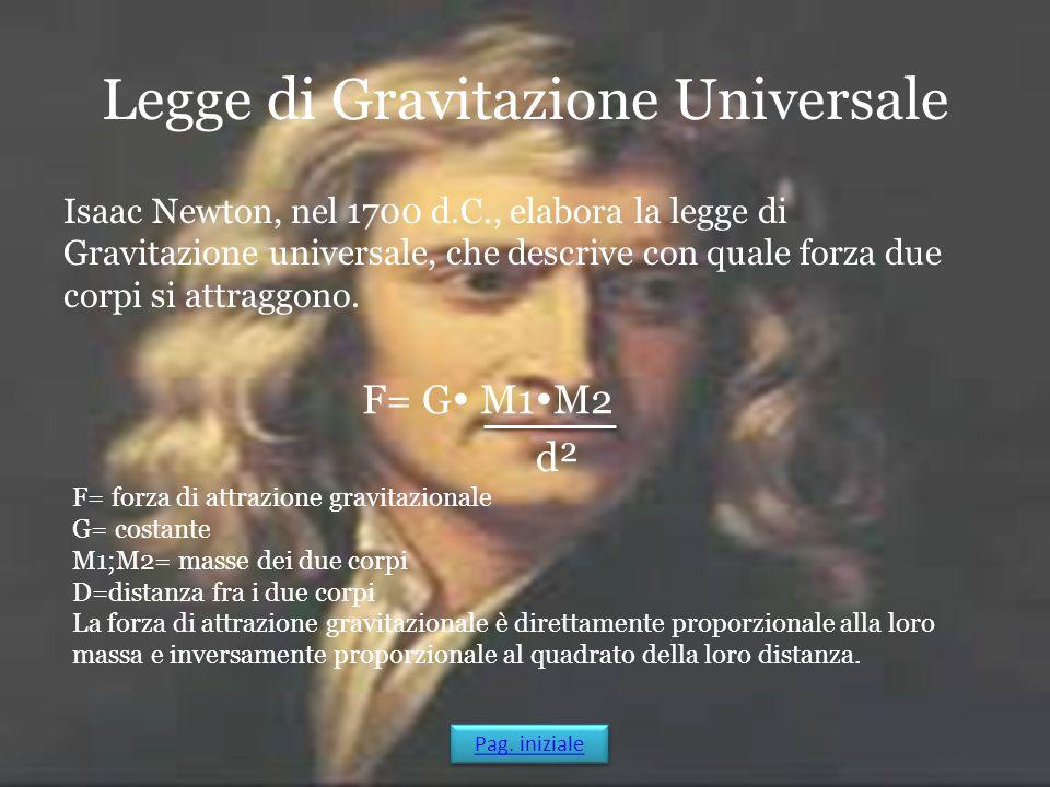 Legge di Gravitazione Universale Isaac Newton, nel 1700 d.C., elabora la legge di Gravitazione universale, che descrive con quale forza due corpi si a