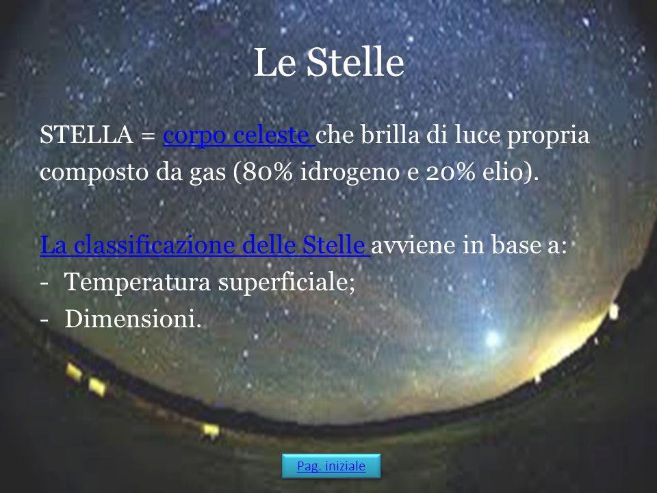 Le Stelle STELLA = corpo celeste che brilla di luce propriacorpo celeste composto da gas (80% idrogeno e 20% elio). La classificazione delle Stelle La