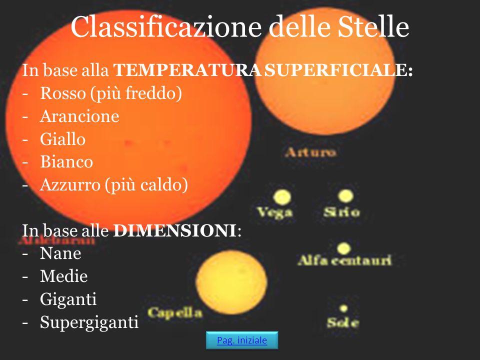 In base alla TEMPERATURA SUPERFICIALE: -Rosso (più freddo) -Arancione -Giallo -Bianco -Azzurro (più caldo) In base alle DIMENSIONI: -Nane -Medie -Giga