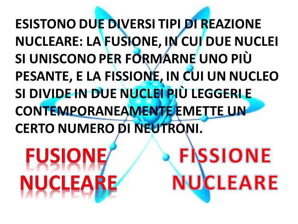 ESISTONO DUE DIVERSI TIPI DI REAZIONE NUCLEARE: LA FUSIONE, IN CUI DUE NUCLEI SI UNISCONO PER FORMARNE UNO PIÙ PESANTE, E LA FISSIONE, IN CUI UN NUCLE