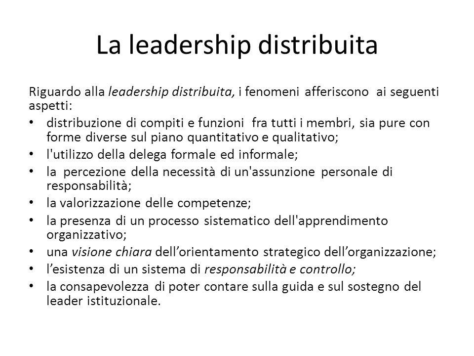La leadership distribuita Riguardo alla leadership distribuita, i fenomeni afferiscono ai seguenti aspetti: distribuzione di compiti e funzioni fra tutti i membri, sia pure con forme diverse sul piano quantitativo e qualitativo; l utilizzo della delega formale ed informale; la percezione della necessità di un assunzione personale di responsabilità; la valorizzazione delle competenze; la presenza di un processo sistematico dell apprendimento organizzativo; una visione chiara dell'orientamento strategico dell'organizzazione; l'esistenza di un sistema di responsabilità e controllo; la consapevolezza di poter contare sulla guida e sul sostegno del leader istituzionale.