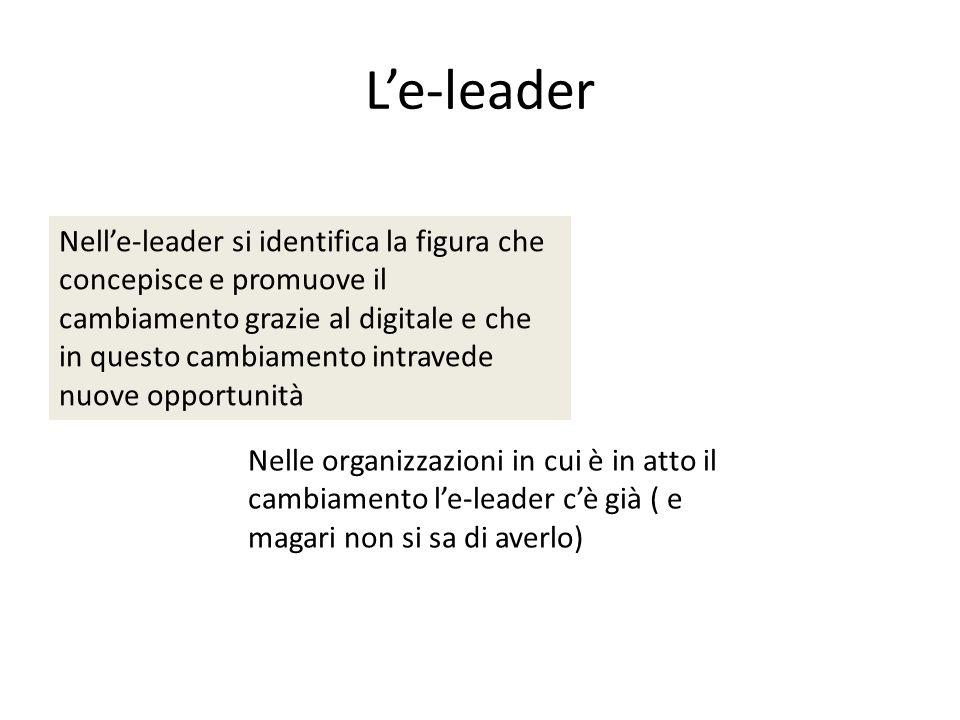 L'e-leader Nell'e-leader si identifica la figura che concepisce e promuove il cambiamento grazie al digitale e che in questo cambiamento intravede nuove opportunità Nelle organizzazioni in cui è in atto il cambiamento l'e-leader c'è già ( e magari non si sa di averlo)