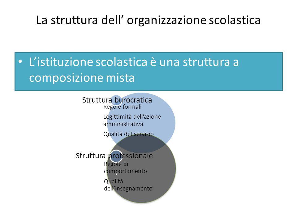 La struttura dell' organizzazione scolastica L'istituzione scolastica è una struttura a composizione mista
