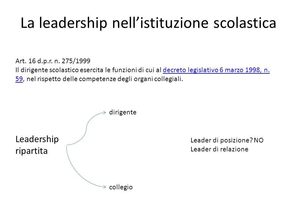 La leadership nell'istituzione scolastica Leadership ripartita dirigente collegio Art.
