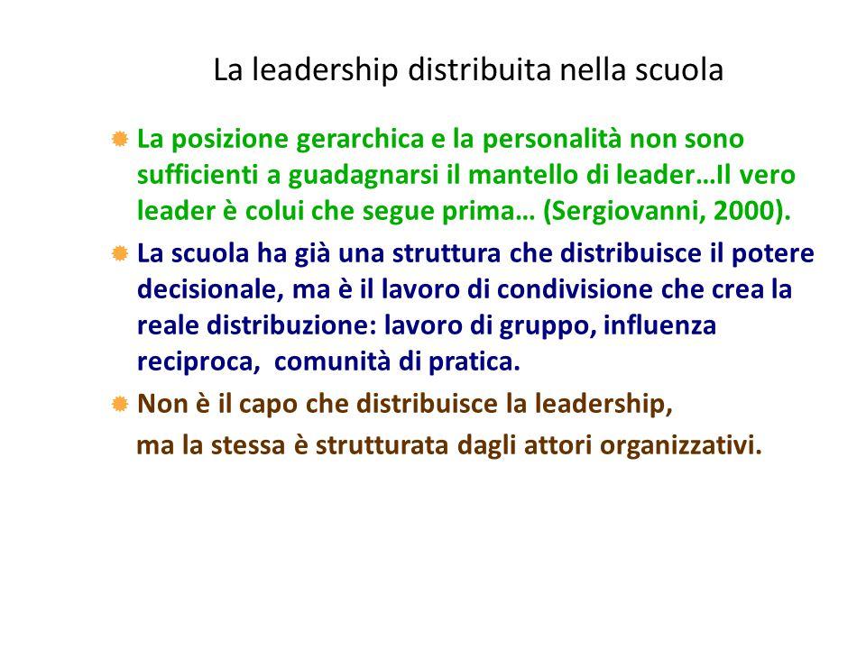La leadership distribuita nella scuola  La posizione gerarchica e la personalità non sono sufficienti a guadagnarsi il mantello di leader…Il vero leader è colui che segue prima… (Sergiovanni, 2000).