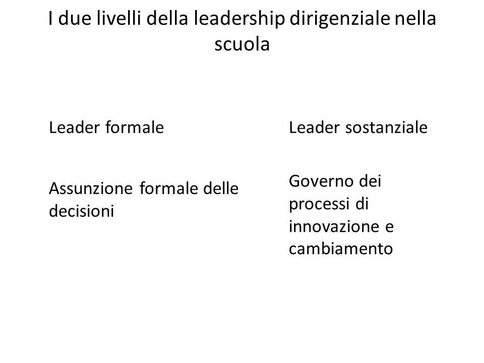 I due livelli della leadership dirigenziale nella scuola Leader formaleLeader sostanziale Assunzione formale delle decisioni Governo dei processi di innovazione e cambiamento