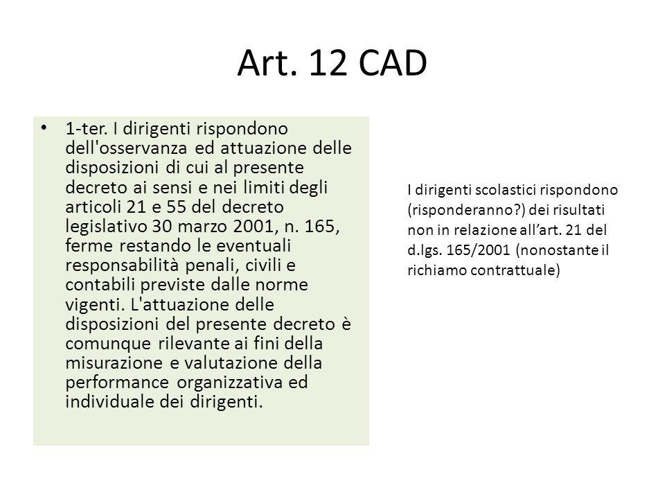 Art.12 CAD 1-ter.