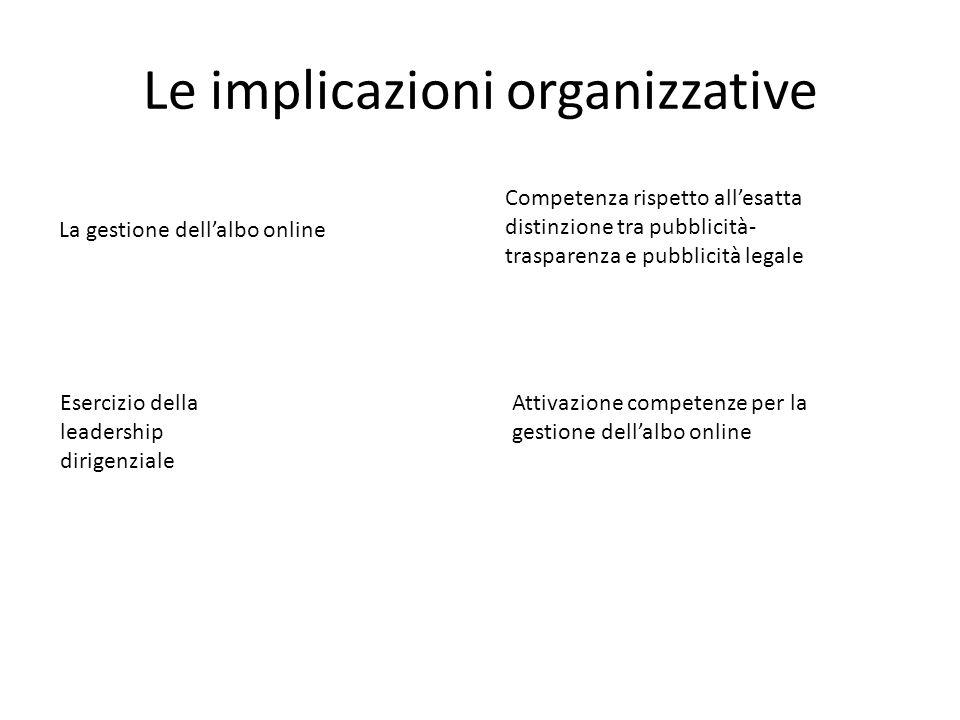 Le implicazioni organizzative La gestione dell'albo online Esercizio della leadership dirigenziale Competenza rispetto all'esatta distinzione tra pubblicità- trasparenza e pubblicità legale Attivazione competenze per la gestione dell'albo online