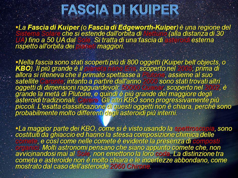  La Fascia di Kuiper (o Fascia di Edgeworth-Kuiper) è una regione del Sistema Solare che si estende dall'orbita di Nettuno (alla distanza di 30 UA) f