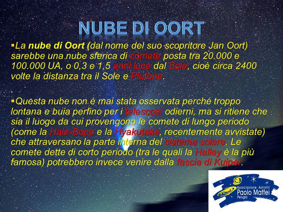  La nube di Oort (dal nome del suo scopritore Jan Oort) sarebbe una nube sferica di comete posta tra 20.000 e 100.000 UA, o 0,3 e 1,5 anni luce dal S