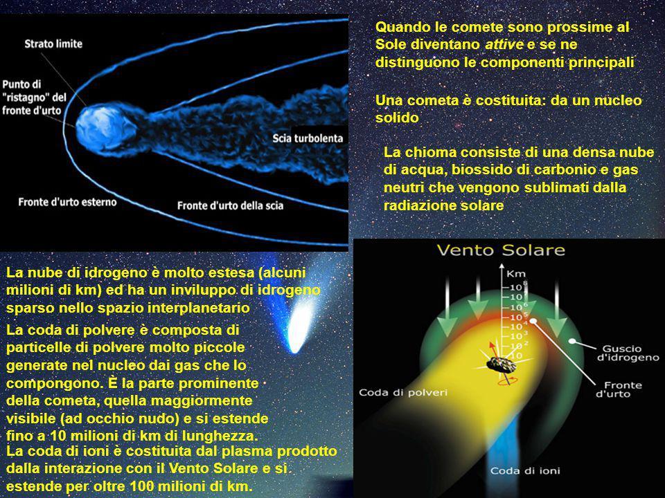 Quando le comete sono prossime al Sole diventano attive e se ne distinguono le componenti principali Una cometa è costituita: da un nucleo solido La c