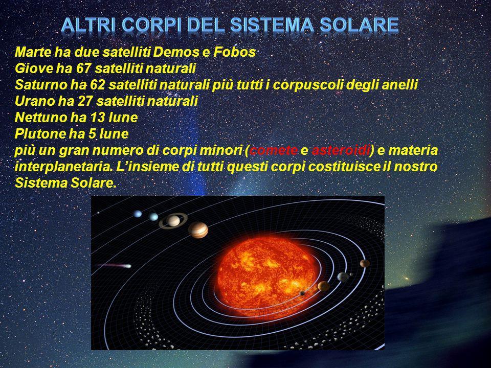 Marte ha due satelliti Demos e Fobos Giove ha 67 satelliti naturali Saturno ha 62 satelliti naturali più tutti i corpuscoli degli anelli Urano ha 27 s