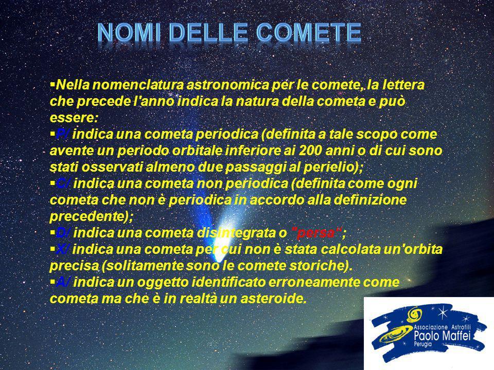 Nella nomenclatura astronomica per le comete, la lettera che precede l'anno indica la natura della cometa e può essere:  P/ indica una cometa perio
