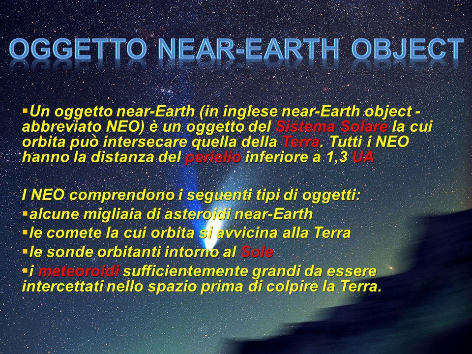  Un oggetto near-Earth (in inglese near-Earth object - abbreviato NEO) è un oggetto del Sistema Solare la cui orbita può intersecare quella della Ter