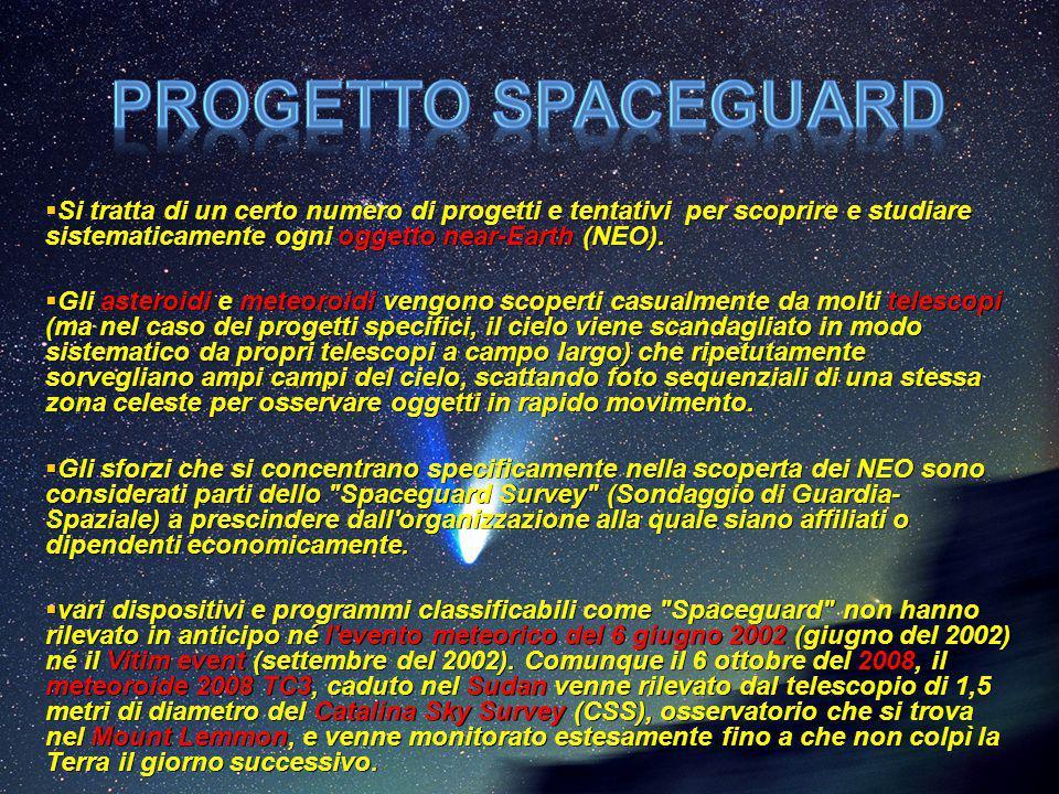  Si tratta di un certo numero di progetti e tentativi per scoprire e studiare sistematicamente ogni oggetto near-Earth (NEO).  Gli asteroidi e meteo