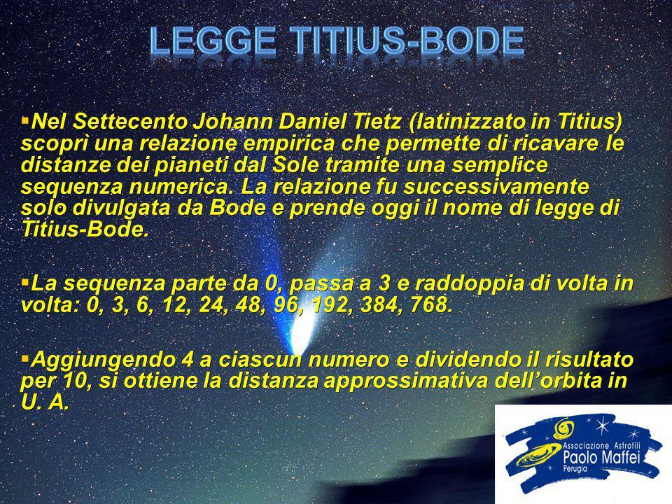  Nel Settecento Johann Daniel Tietz (latinizzato in Titius) scoprì una relazione empirica che permette di ricavare le distanze dei pianeti dal Sole t