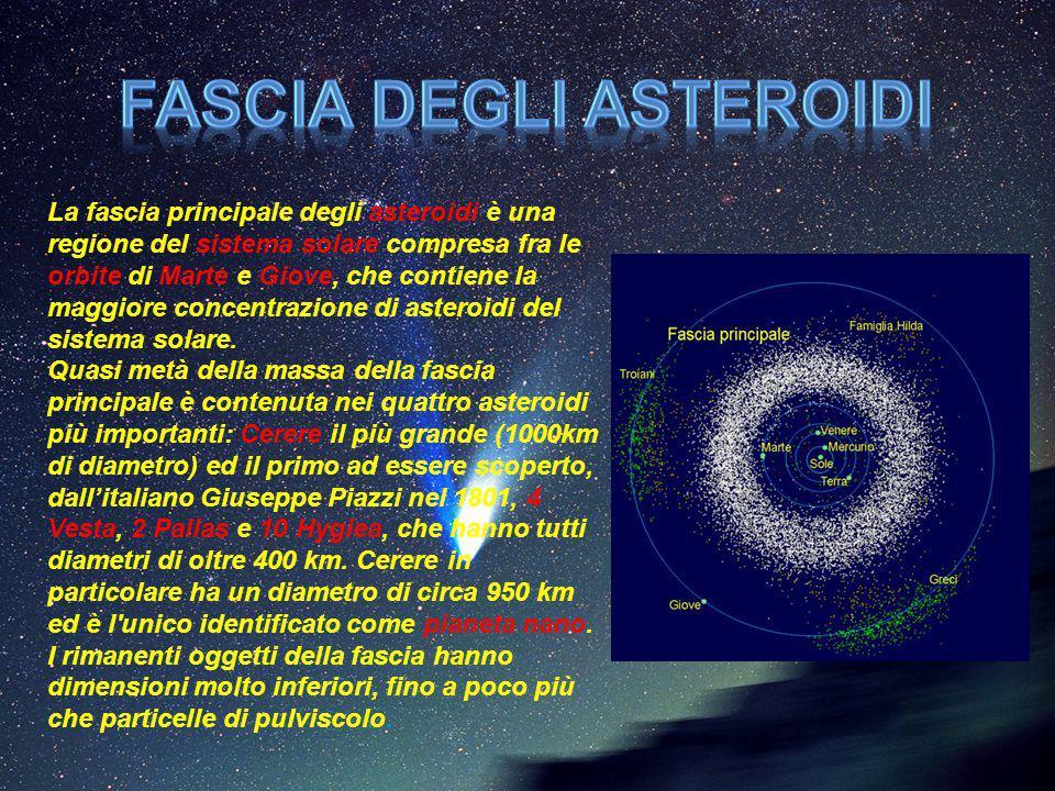 La fascia principale degli asteroidi è una regione del sistema solare compresa fra le orbite di Marte e Giove, che contiene la maggiore concentrazione