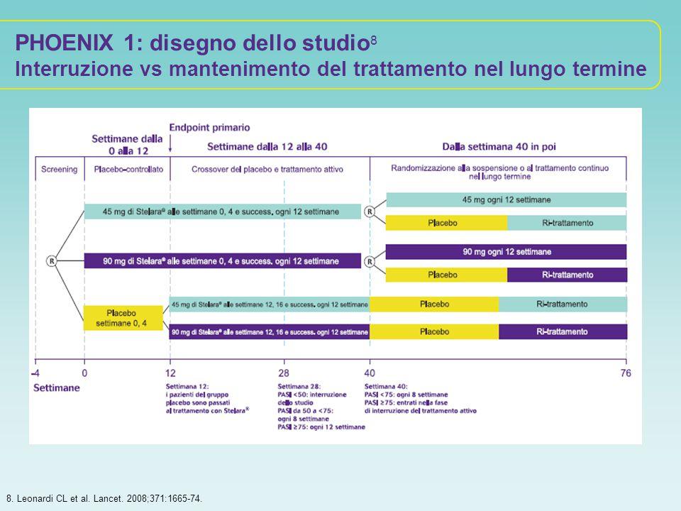 PHOENIX 1: disegno dello studio 8 Interruzione vs mantenimento del trattamento nel lungo termine 8. Leonardi CL et al. Lancet. 2008;371:1665-74.