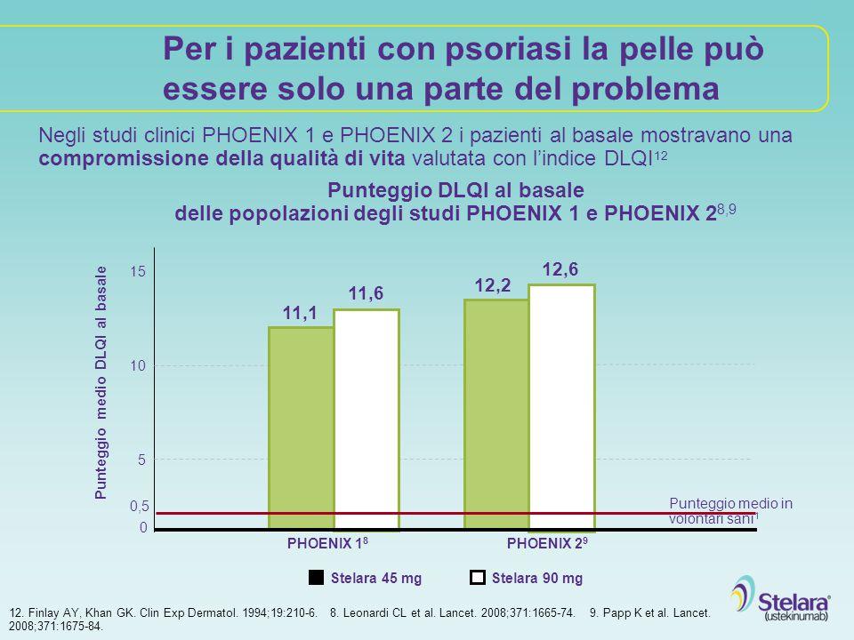 Per i pazienti con psoriasi la pelle può essere solo una parte del problema Negli studi clinici PHOENIX 1 e PHOENIX 2 i pazienti al basale mostravano