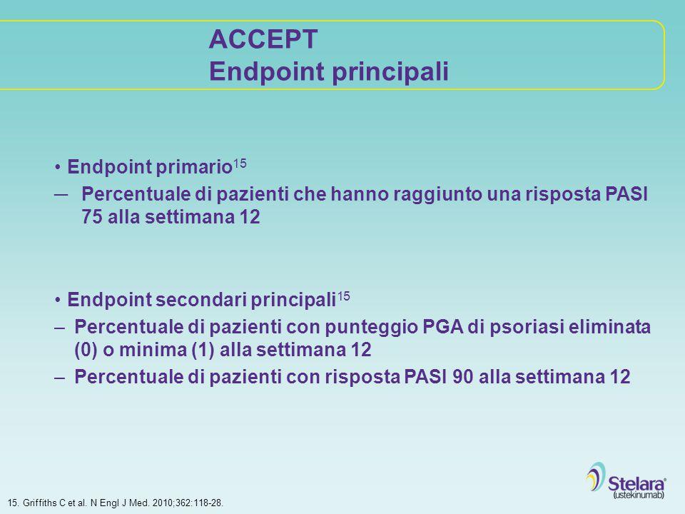 ACCEPT Endpoint principali Endpoint primario 15 ─Percentuale di pazienti che hanno raggiunto una risposta PASI 75 alla settimana 12 Endpoint secondari