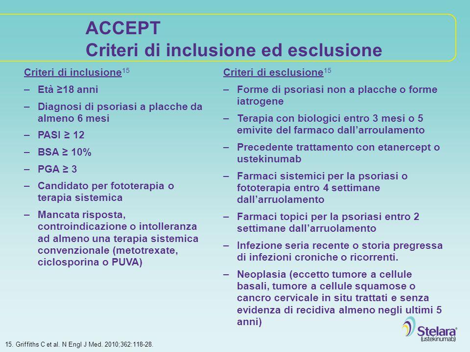 ACCEPT Criteri di inclusione ed esclusione Criteri di inclusione 15 –Età ≥18 anni –Diagnosi di psoriasi a placche da almeno 6 mesi –PASI ≥ 12 –BSA ≥ 1