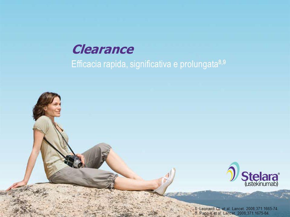 Clearance Efficacia rapida, significativa e prolungata 8,9 8. Leonardi CL et al. Lancet. 2008;371:1665-74. 9. Papp K et al. Lancet. 2008;371:1675-84.