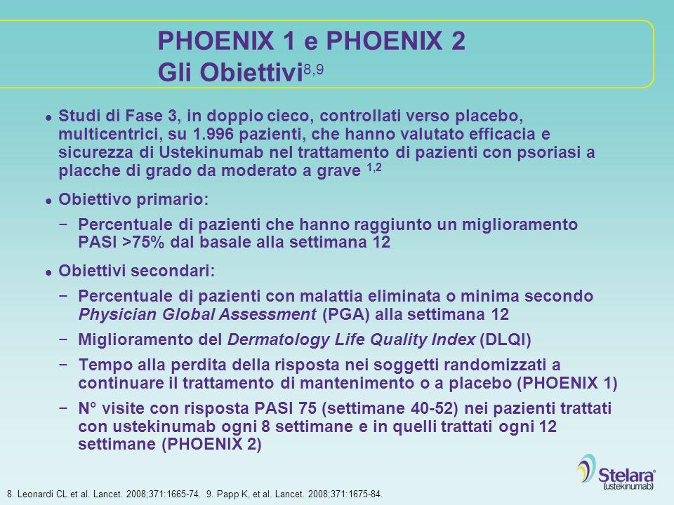 PHOENIX 1 e PHOENIX 2 Criteri di inclusione ed esclusione Criteri di inclusione 8,9 Età ≥18 anni Diagnosi di psoriasi a placche da almeno 6 mesi Candidato per fototerapia o trattamento sistemico della psoriasi PASI ≥12 BSA ≥10% Anamnesi negativa o assenza di sintomi di TB attiva Criteri di esclusione 8,9 Forme di psoriasi non a placche Recente infezione grave, sistemica o locale Neoplasia nota (eccetto carcinoma cutaneo basocellulare o squamocellulare trattato da almeno 5 anni) Precedente trattamento con un farmaco anti-IL-12 o anti-IL-23 Assunzione di farmaci biologici o sperimentali entro i 3 mesi precedenti Trattamento con terapia sistemica convenzionale per la psoriasi o fototerapia entro le 4 settimane precedenti Trattamento topico per la psoriasi entro le 2 settimane precedenti 8.
