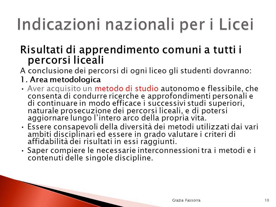 Risultati di apprendimento comuni a tutti i percorsi liceali A conclusione dei percorsi di ogni liceo gli studenti dovranno: 1. Area metodologica Aver