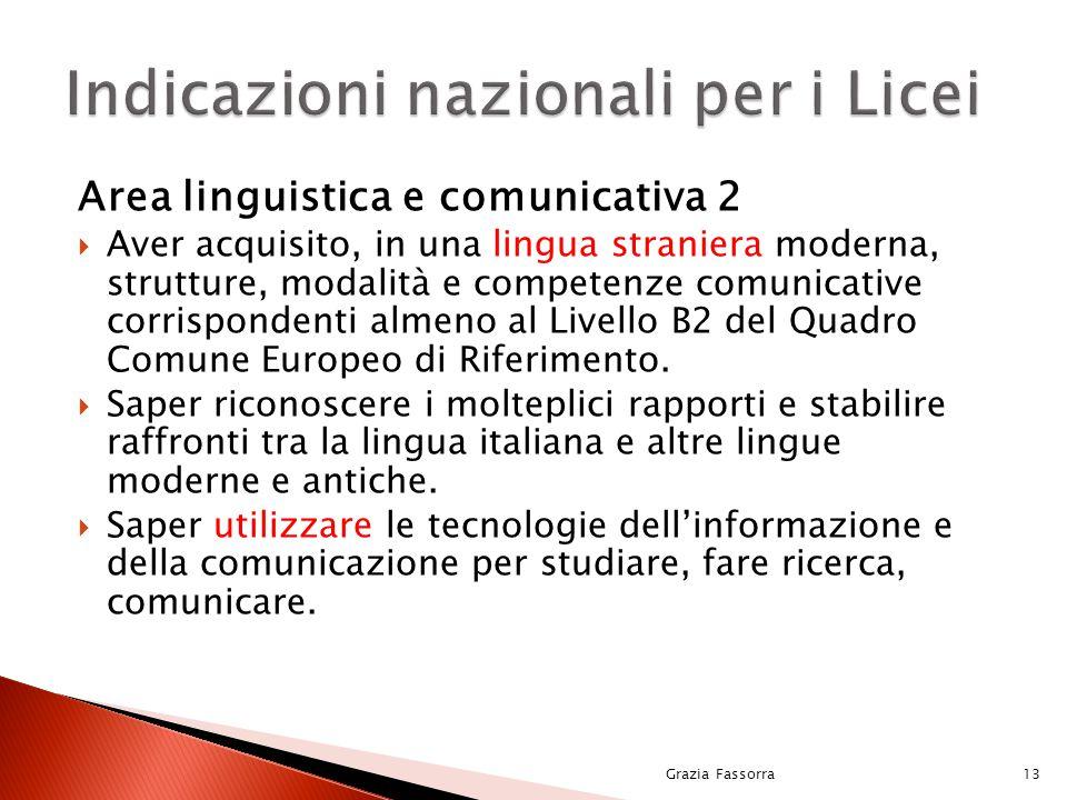 Area linguistica e comunicativa 2  Aver acquisito, in una lingua straniera moderna, strutture, modalità e competenze comunicative corrispondenti alme