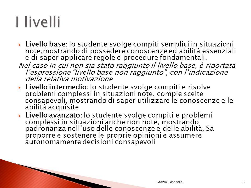  Livello base: lo studente svolge compiti semplici in situazioni note,mostrando di possedere conoscenze ed abilità essenziali e di saper applicare re