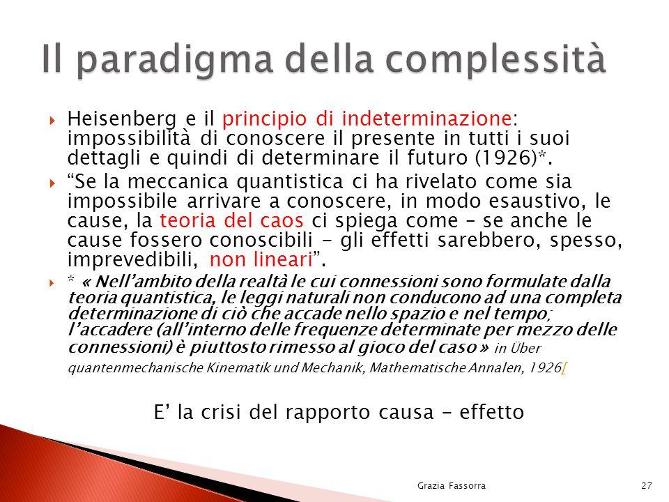  Heisenberg e il principio di indeterminazione: impossibilità di conoscere il presente in tutti i suoi dettagli e quindi di determinare il futuro (19