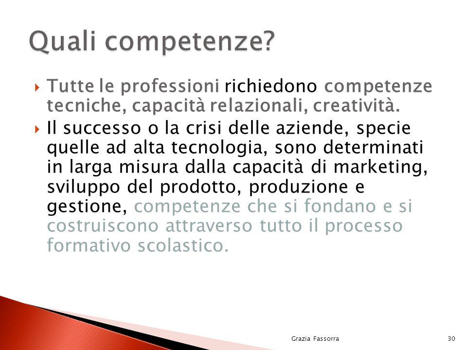  Tutte le professioni richiedono competenze tecniche, capacità relazionali, creatività.  Il successo o la crisi delle aziende, specie quelle ad alta