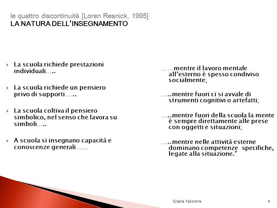  APPENDICE Grazia Fassorra55