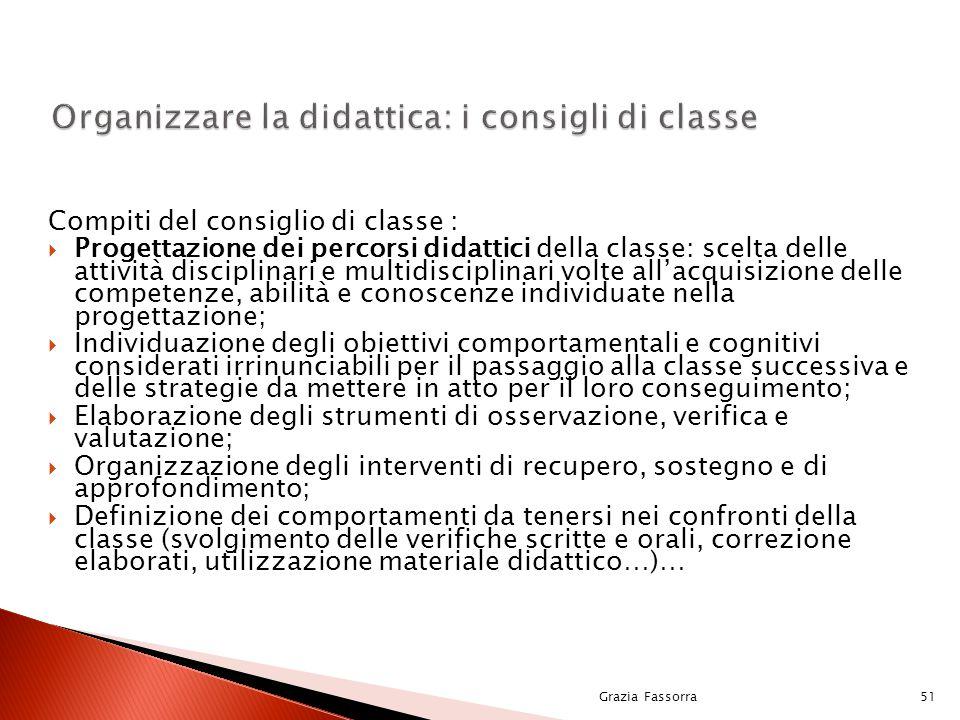 Compiti del consiglio di classe :  Progettazione dei percorsi didattici della classe: scelta delle attività disciplinari e multidisciplinari volte al