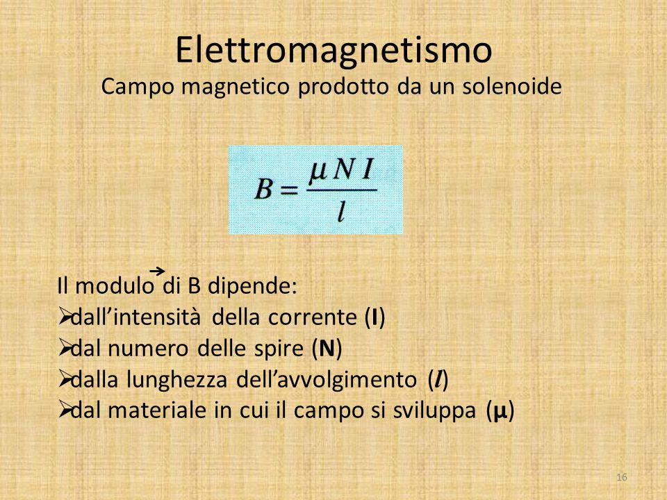 Elettromagnetismo Campo magnetico prodotto da un solenoide Il modulo di B dipende:  dall'intensità della corrente (I)  dal numero delle spire (N) 