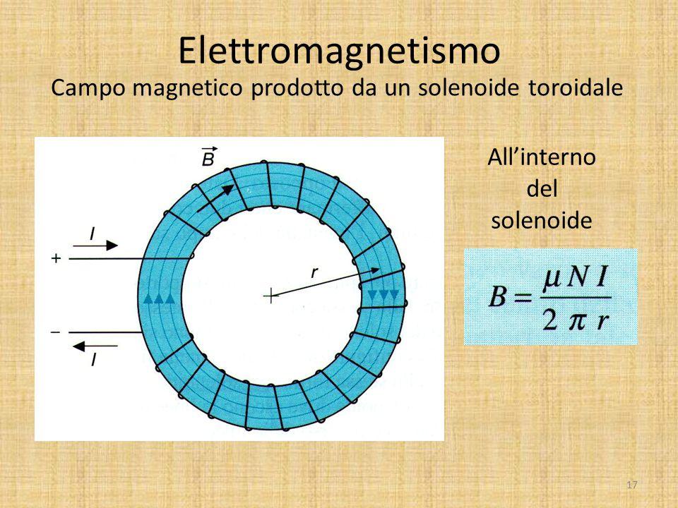 Elettromagnetismo Campo magnetico prodotto da un solenoide toroidale All'interno del solenoide 17