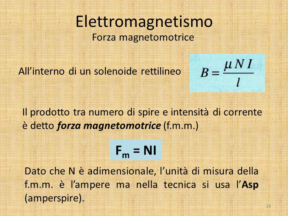 Elettromagnetismo Forza magnetomotrice All'interno di un solenoide rettilineo Il prodotto tra numero di spire e intensità di corrente è detto forza ma