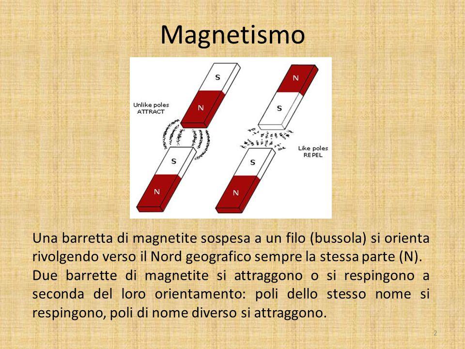 Magnetismo Una barretta di magnetite sospesa a un filo (bussola) si orienta rivolgendo verso il Nord geografico sempre la stessa parte (N). Due barret