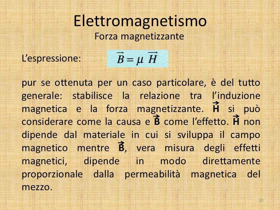 Elettromagnetismo Forza magnetizzante L'espressione: pur se ottenuta per un caso particolare, è del tutto generale: stabilisce la relazione tra l'indu