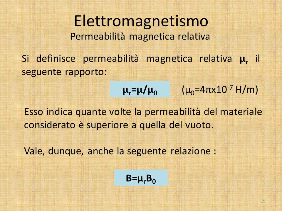Elettromagnetismo Permeabilità magnetica relativa Si definisce permeabilità magnetica relativa μ r il seguente rapporto: μr=μ/μ0μr=μ/μ0 (μ 0 =4πx10 -7