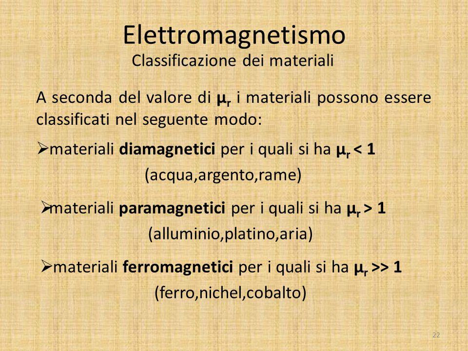 Elettromagnetismo Classificazione dei materiali A seconda del valore di μ r i materiali possono essere classificati nel seguente modo:  materiali dia
