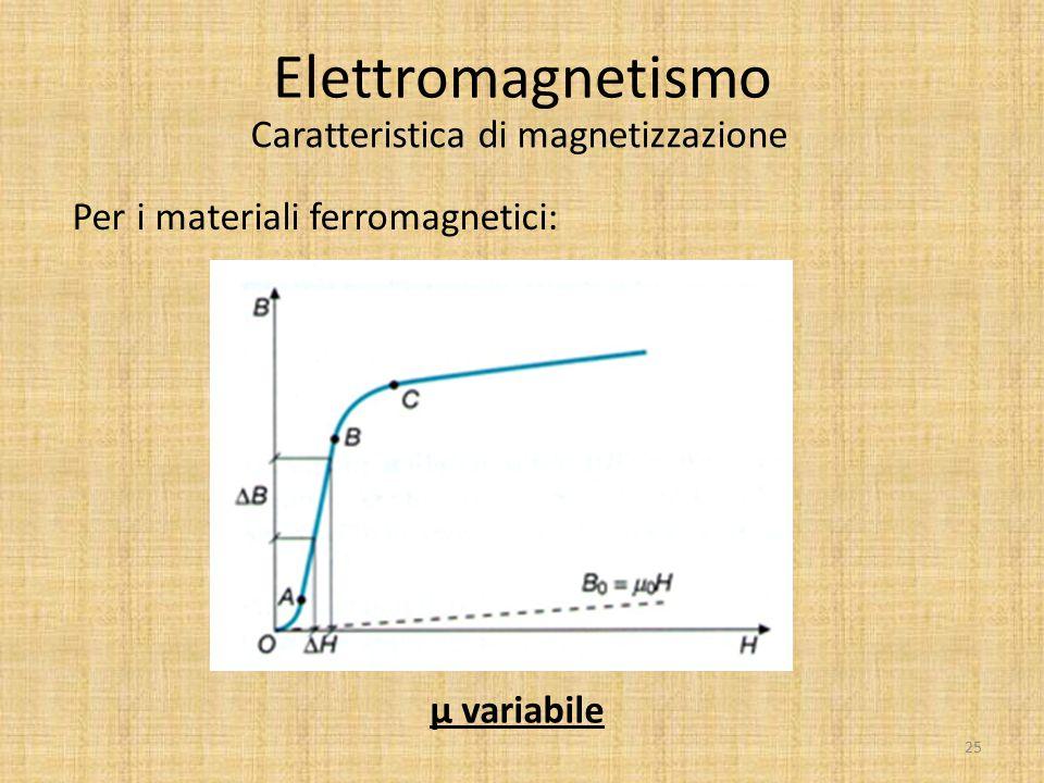 Elettromagnetismo Caratteristica di magnetizzazione Per i materiali ferromagnetici: μ variabile 25