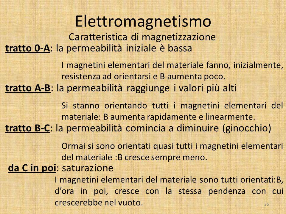 Elettromagnetismo Caratteristica di magnetizzazione tratto 0-A: la permeabilità iniziale è bassa tratto A-B: la permeabilità raggiunge i valori più al