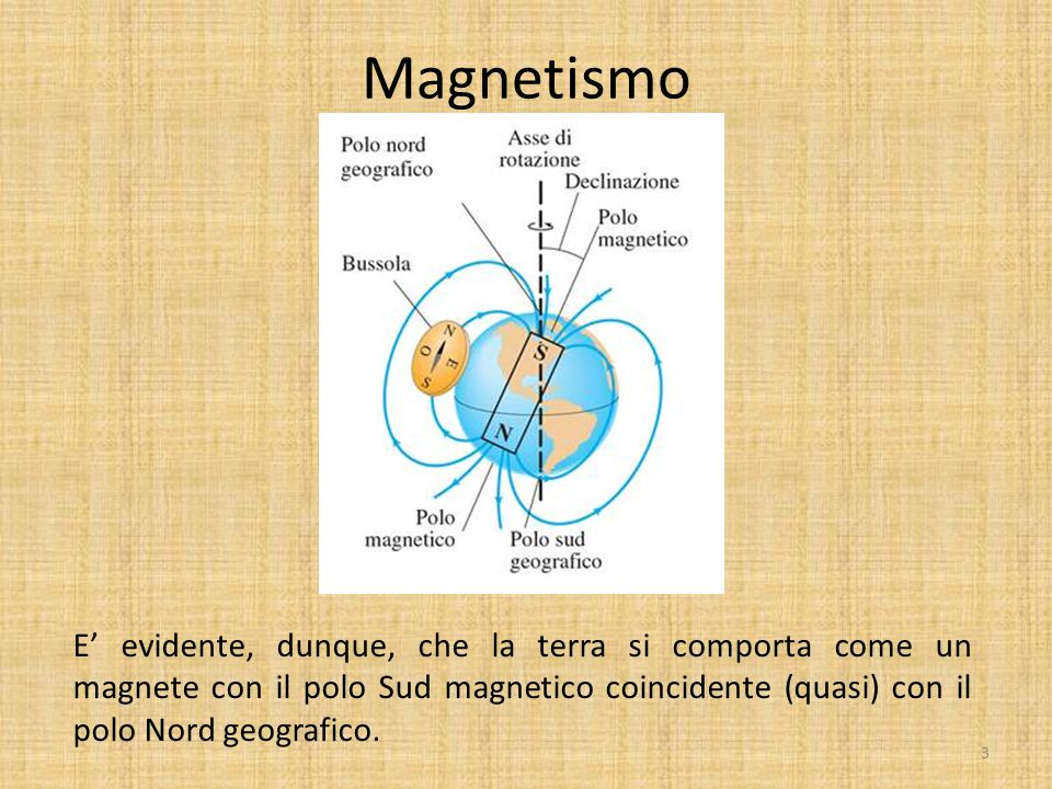 Magnetismo E' evidente, dunque, che la terra si comporta come un magnete con il polo Sud magnetico coincidente (quasi) con il polo Nord geografico. 3