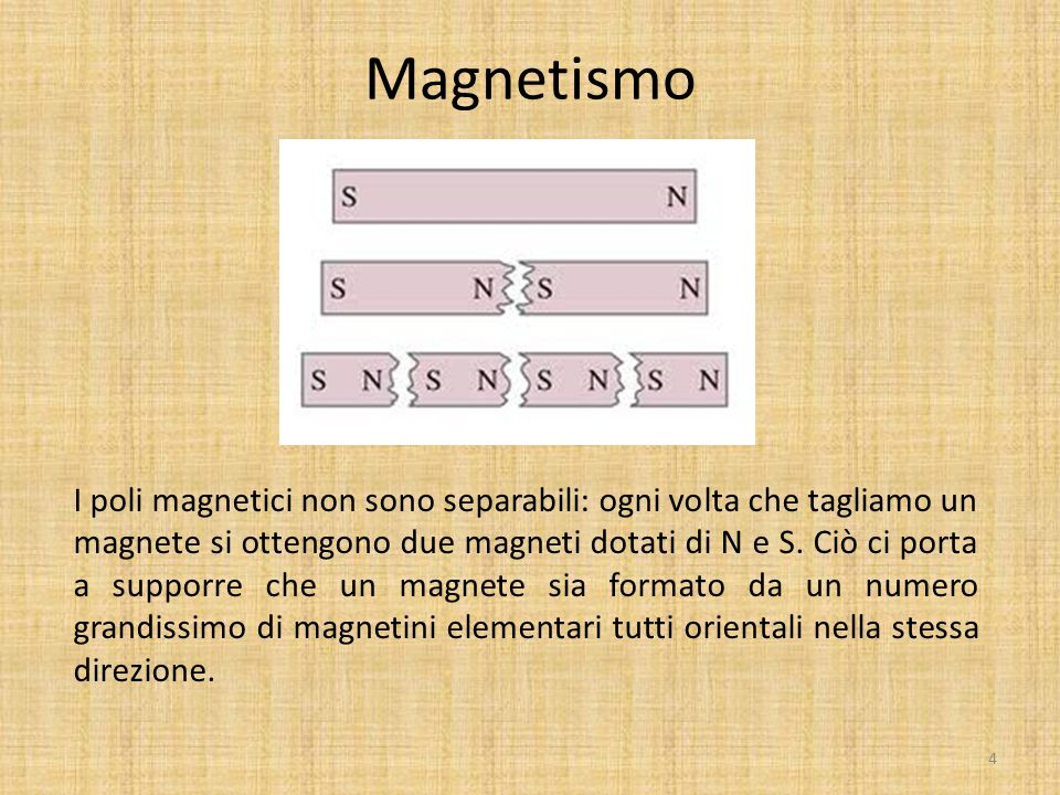Magnetismo I poli magnetici non sono separabili: ogni volta che tagliamo un magnete si ottengono due magneti dotati di N e S. Ciò ci porta a supporre