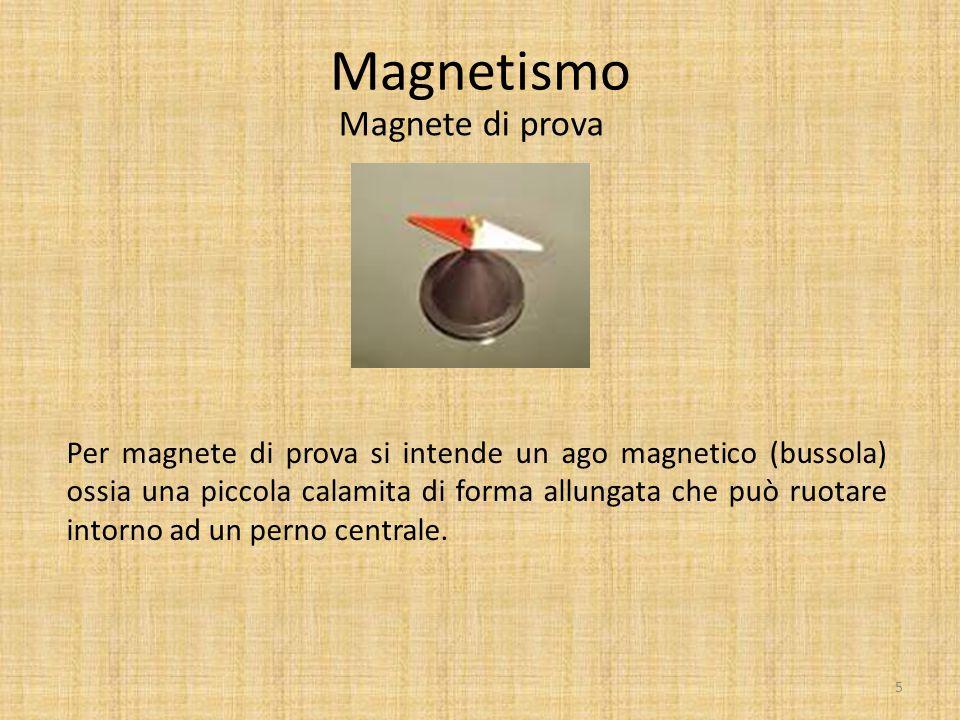 Magnetismo Per magnete di prova si intende un ago magnetico (bussola) ossia una piccola calamita di forma allungata che può ruotare intorno ad un pern