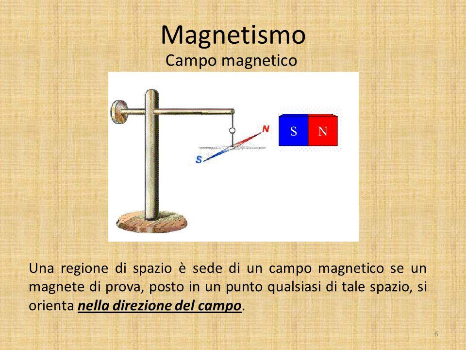 Magnetismo Una regione di spazio è sede di un campo magnetico se un magnete di prova, posto in un punto qualsiasi di tale spazio, si orienta nella dir